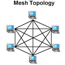 TOPOLOGI MESH : Pengertian, Ciri-Ciri, Fungsi, Karakteristik, Kelebihan dan Kekurangan